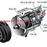 Bảo dưỡng thiết bị Ngưng tụ trong Hệ thống Điện lạnh ô tô